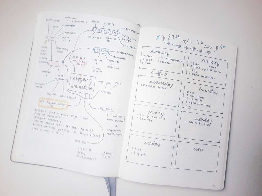 This spread from my bullet journal features a brainstorm of blogging ideas and a weekly planner on the right page.