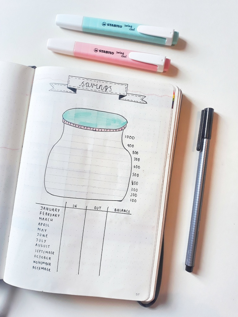 My bullet journal savings tracker using a jar illustration. There is also a table to record my savings incomings and outgoings.
