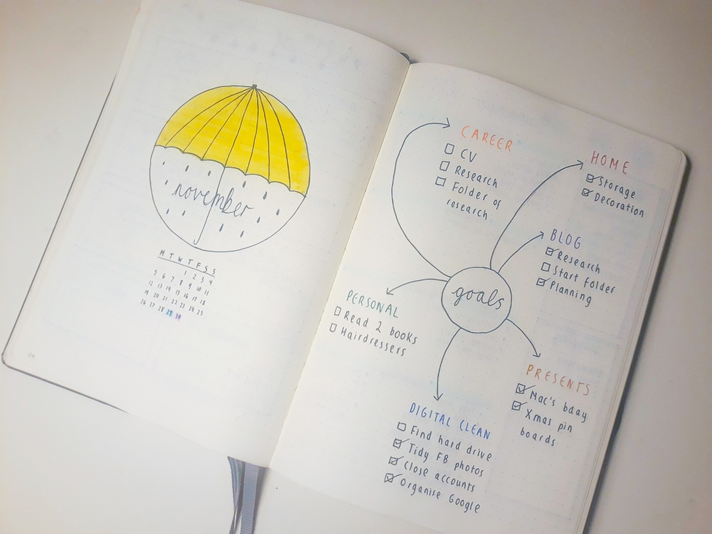 This monthly log from my bullet journal features a November calendar covered by a hand-drawn yellow umbrella to protect it from droplets of rain. There is a brainstorm of November goals with tick boxes to check once completed.