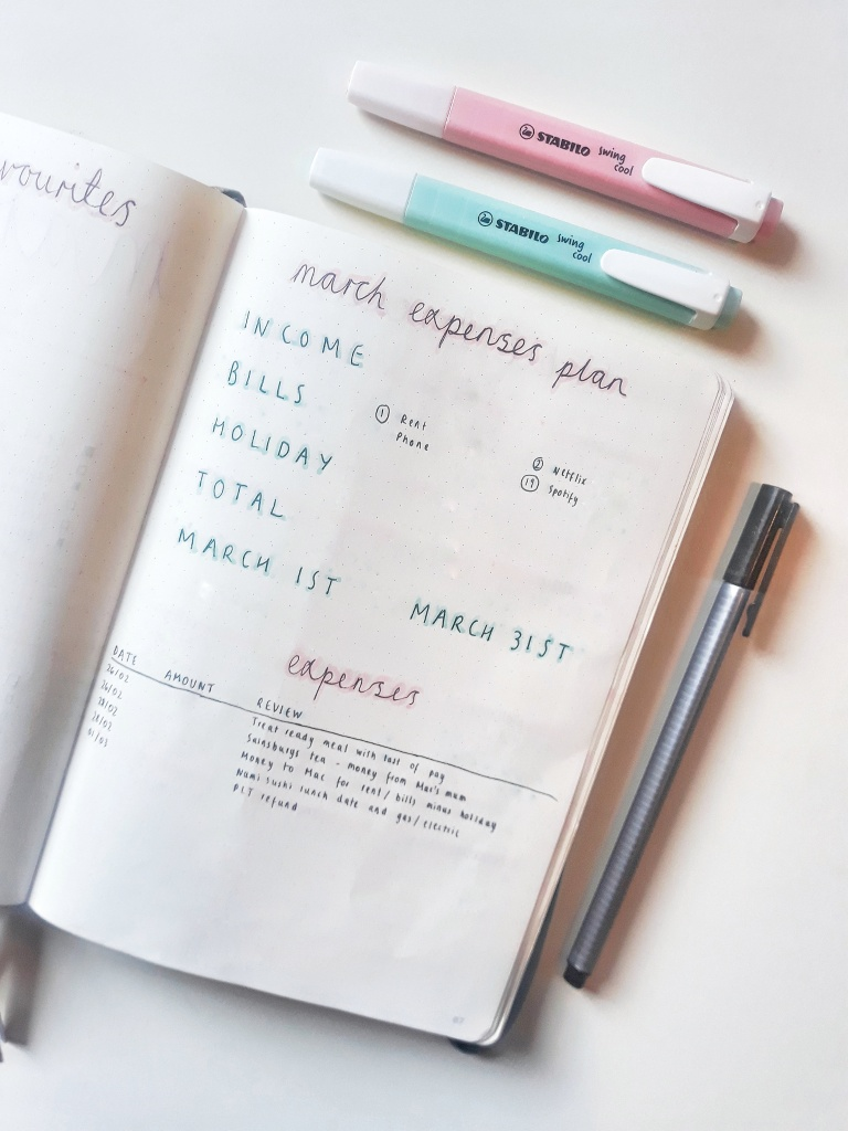 My bullet journal expenses page, listing my income, bills, and my expenses.